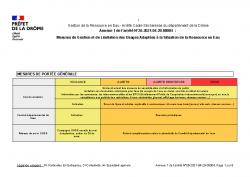 AC Secheresse_Drome_2021_Annexe 1_Mesures